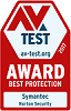AV Test: Award Best Protection